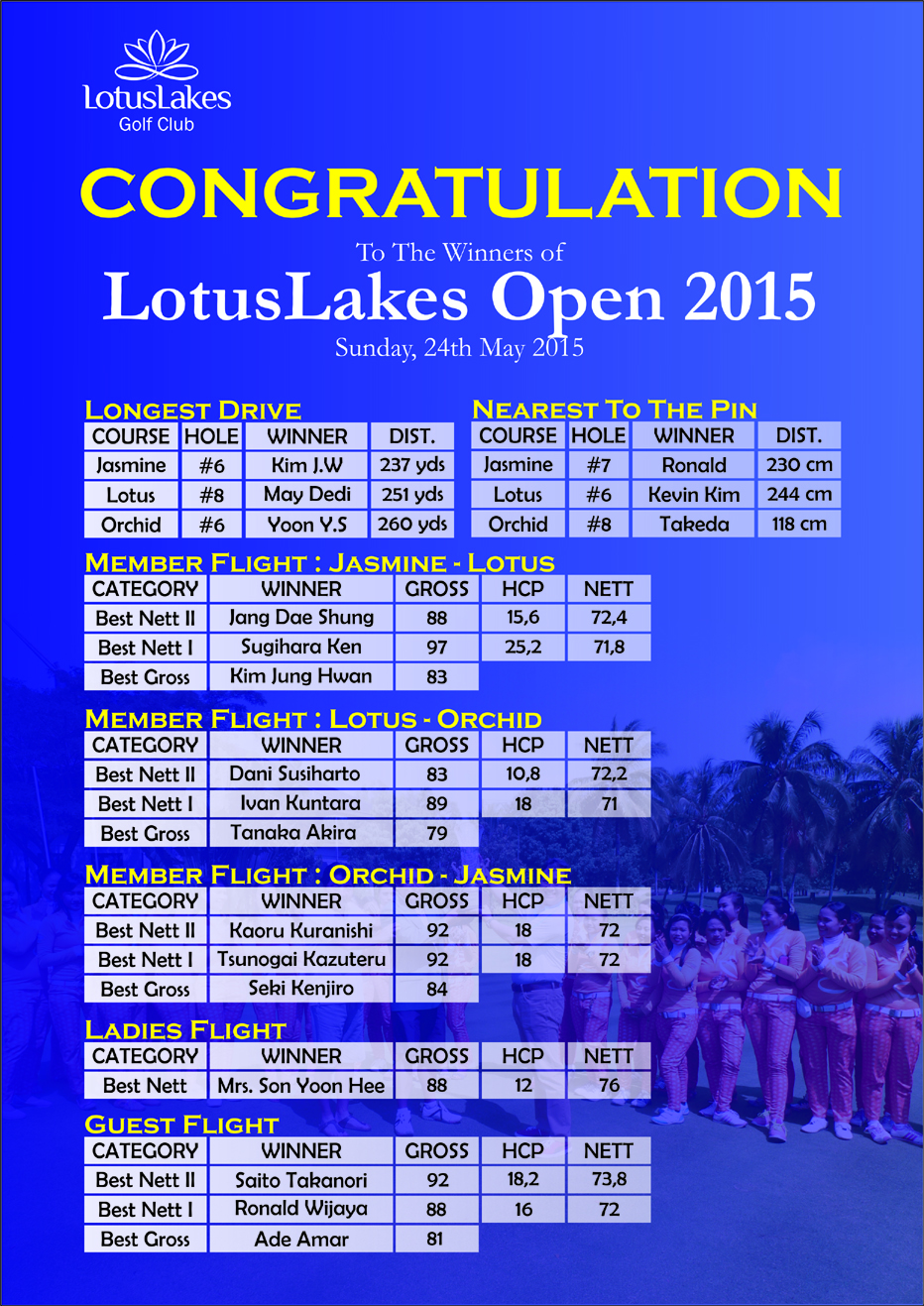 hasil lotus lakes open